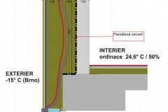 Tepelně-technické posouzení detailu parapetu